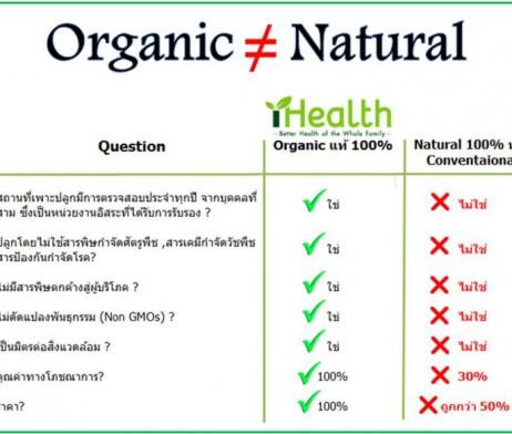 Organic VS natural new2